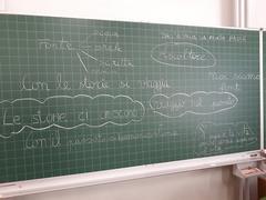 L'attività in classe